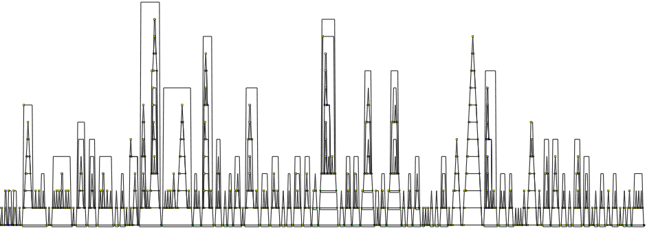 Flow graph of the 'calculate_bandwidth'. The function is a 2000 lines long extensive graphical algorithm