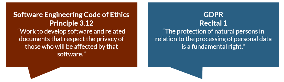 Software Engineering Code of Ethics and GDPR are working together