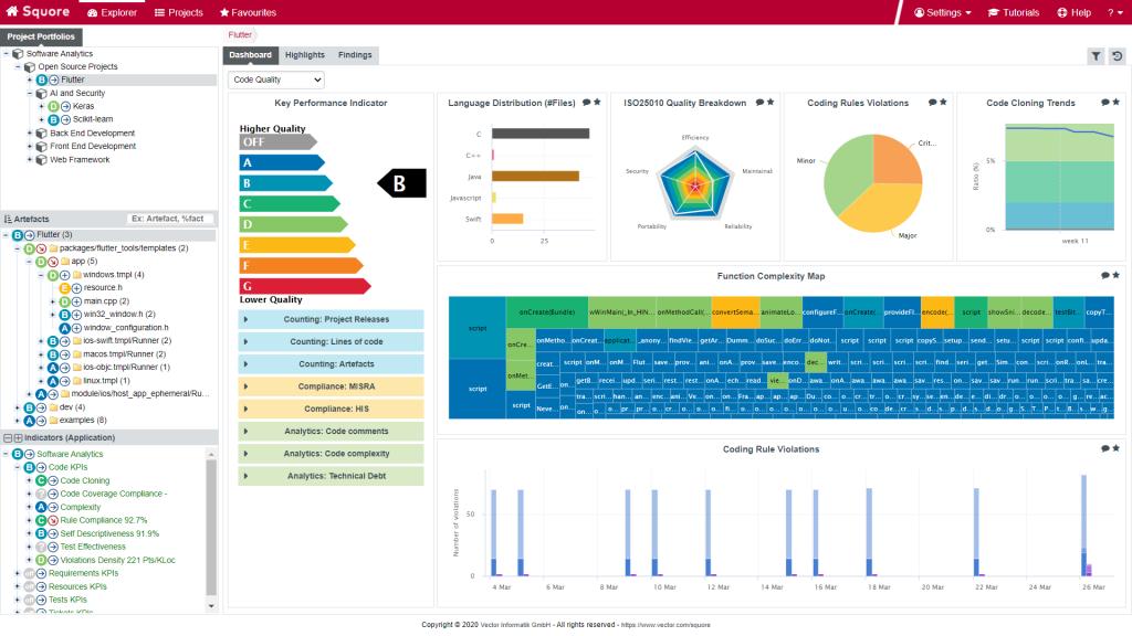 Github quality monitoring dashboard