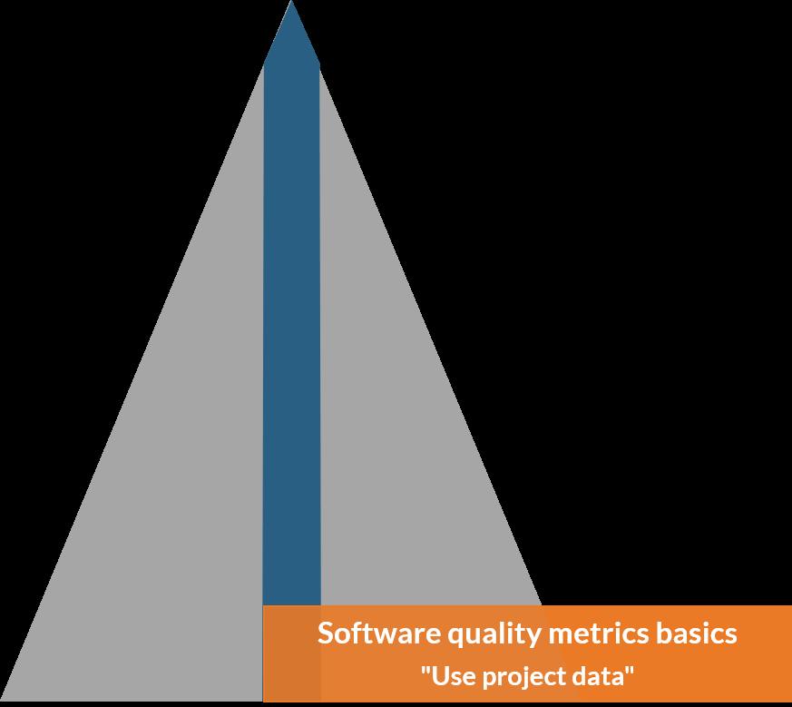 Software quality metrics basics