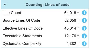 Code volume metrics for Chart.js v3.5.0